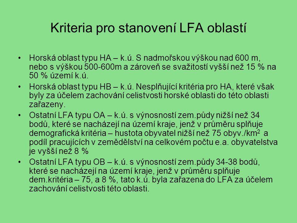 Kriteria pro stanovení LFA oblastí Horská oblast typu HA – k.ú.