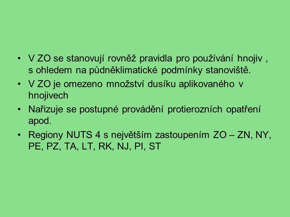 V ZO se stanovují rovněž pravidla pro používání hnojiv, s ohledem na půdněklimatické podmínky stanoviště.