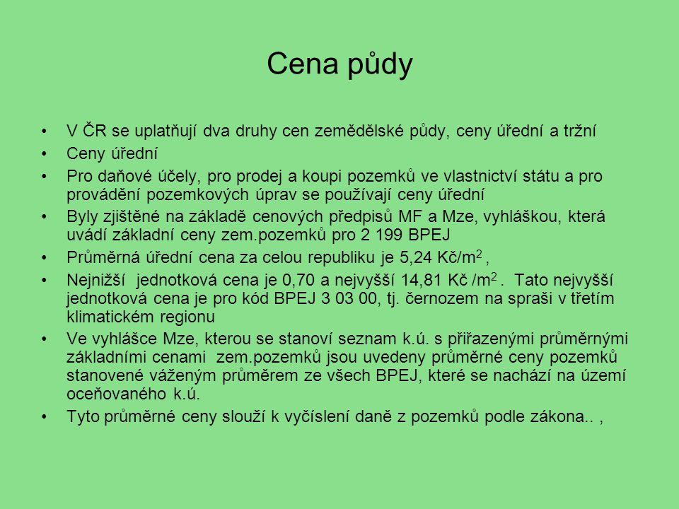 Cena půdy V ČR se uplatňují dva druhy cen zemědělské půdy, ceny úřední a tržní Ceny úřední Pro daňové účely, pro prodej a koupi pozemků ve vlastnictví