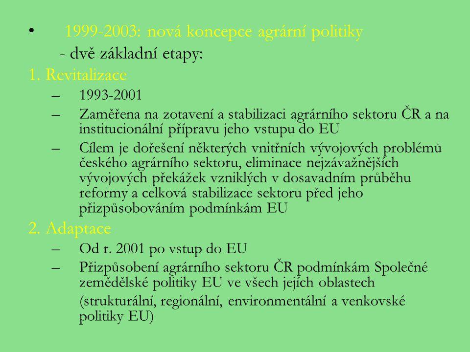 1999-2003: nová koncepce agrární politiky - dvě základní etapy: 1. Revitalizace –1993-2001 –Zaměřena na zotavení a stabilizaci agrárního sektoru ČR a