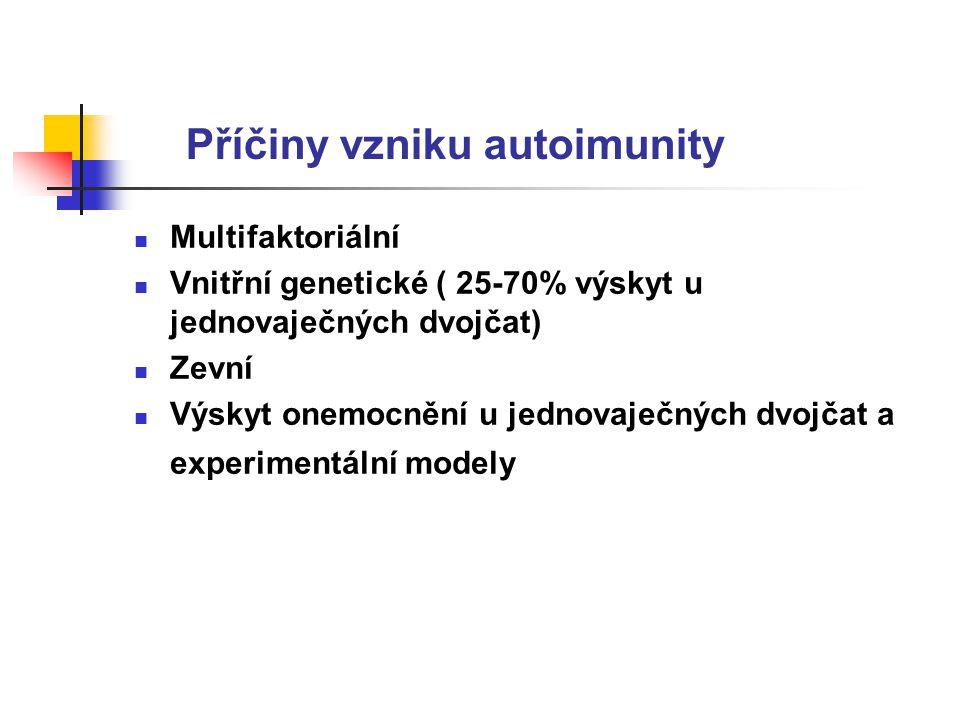 Příčiny vzniku autoimunity Multifaktoriální Vnitřní genetické ( 25-70% výskyt u jednovaječných dvojčat) Zevní Výskyt onemocnění u jednovaječných dvojčat a experimentální modely