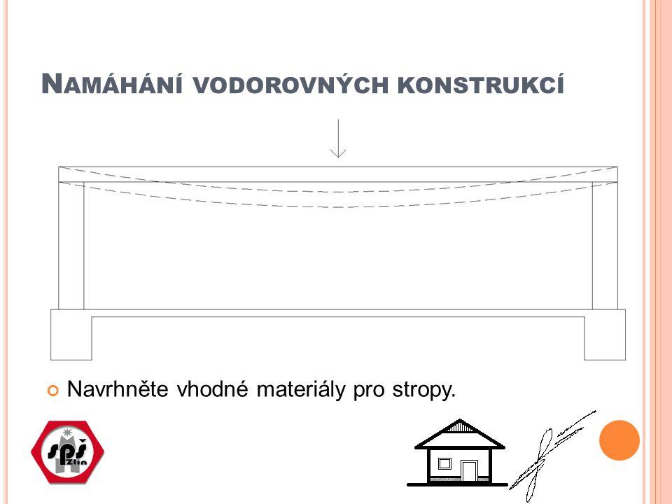 N AMÁHÁNÍ VODOROVNÝCH KONSTRUKCÍ Navrhněte vhodné materiály pro stropy.