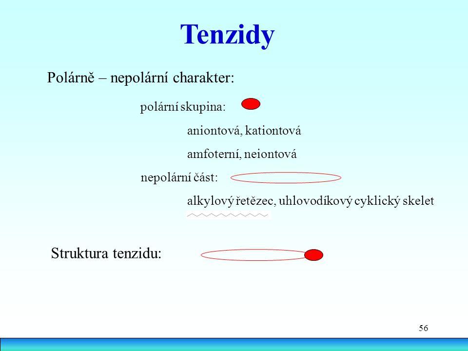 56 Tenzidy Polárně – nepolární charakter: polární skupina: aniontová, kationtová amfoterní, neiontová nepolární část: alkylový řetězec, uhlovodíkový cyklický skelet Struktura tenzidu: