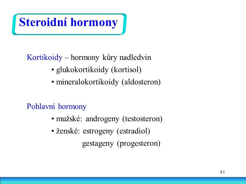 81 Kortikoidy – hormony kůry nadledvin glukokortikoidy (kortisol) mineralokortikoidy (aldosteron) Pohlavní hormony mužské: androgeny (testosteron) ženské: estrogeny (estradiol) gestageny (progesteron) Steroidní hormony