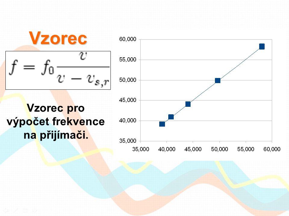 Vzorec Vzorec pro výpočet frekvence na přijímači.