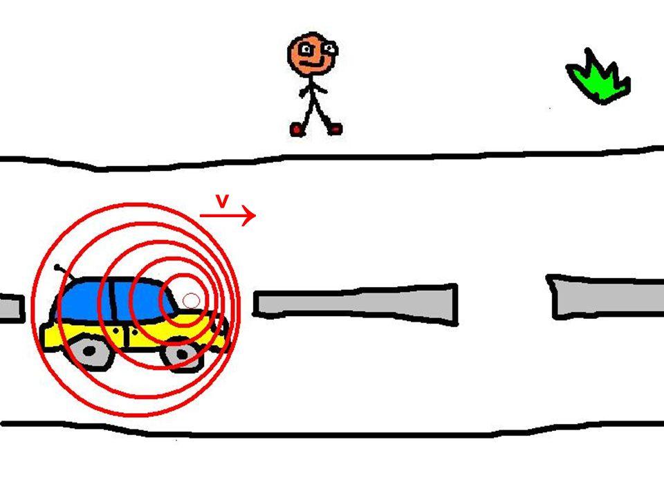 Závěr Potvrdili jsme funkci Dopplerova efektu.