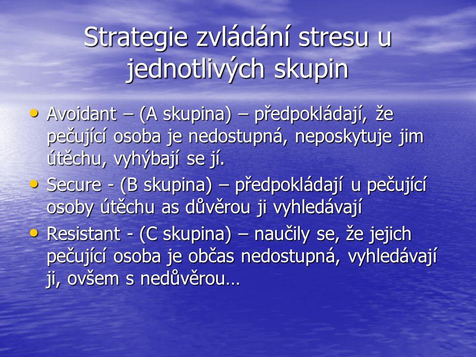 Strategie zvládání stresu u jednotlivých skupin Avoidant – (A skupina) – předpokládají, že pečující osoba je nedostupná, neposkytuje jim útěchu, vyhýbají se jí.