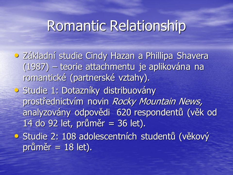Romantic Relationship Základní studie Cindy Hazan a Phillipa Shavera (1987) – teorie attachmentu je aplikována na romantické (partnerské vztahy).