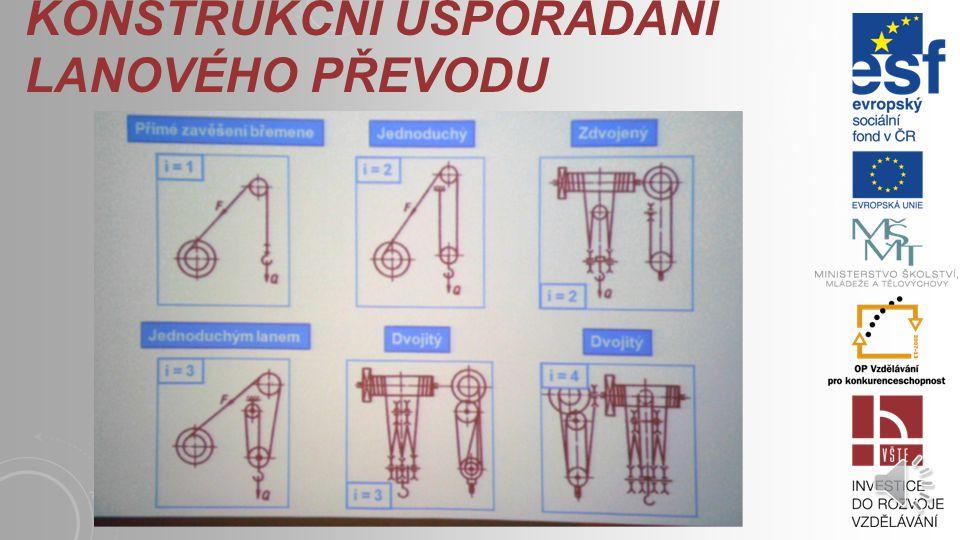 KONSTRUKČNÍ USPOŘÁDÁNÍ LANOVÉHO PŘEVODU Vhodným konstrukčním uspořádáním lanových kladek docílíme potřebný převod (i). Převod charakterizujeme jako po