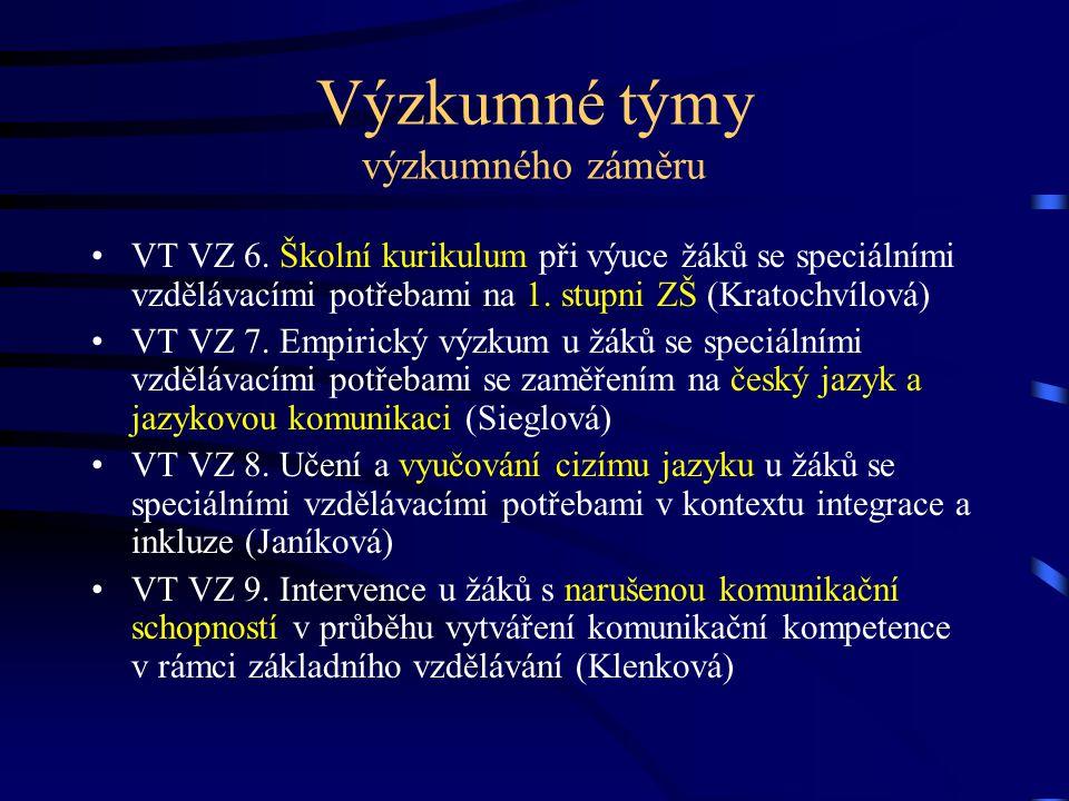 Výzkumné týmy výzkumného záměru VT VZ 6. Školní kurikulum při výuce žáků se speciálními vzdělávacími potřebami na 1. stupni ZŠ (Kratochvílová) VT VZ 7