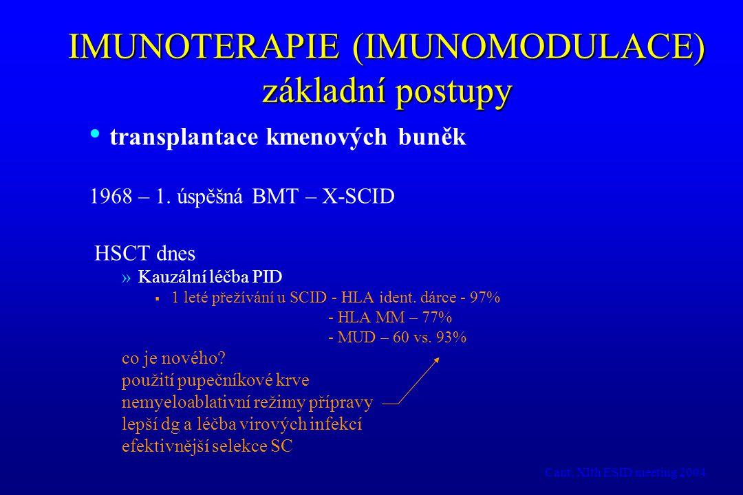 IMUNOTERAPIE (IMUNOMODULACE) základní postupy transplantace kmenových buněk 1968 – 1. úspěšná BMT – X-SCID HSCT dnes »Kauzální léčba PID  1 leté přež