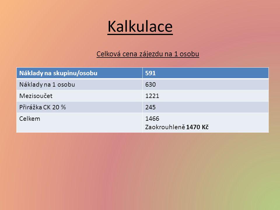 Kalkulace Náklady na skupinu/osobu591 Náklady na 1 osobu630 Mezisoučet1221 Přirážka CK 20 %245 Celkem1466 Zaokrouhleně 1470 Kč Celková cena zájezdu na 1 osobu
