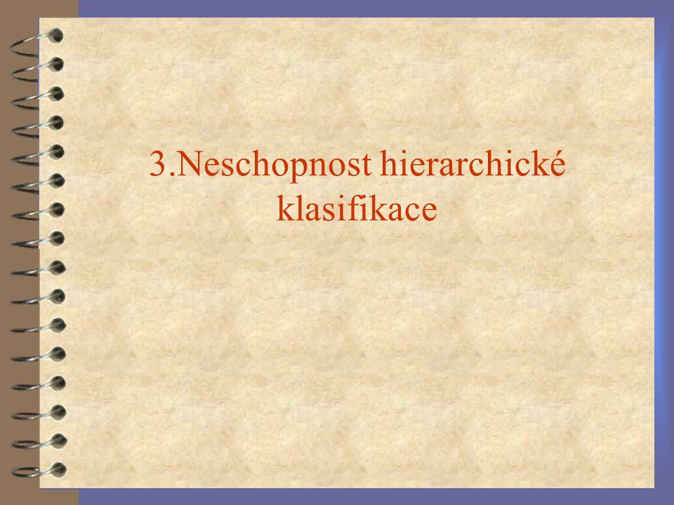3.Neschopnost hierarchické klasifikace