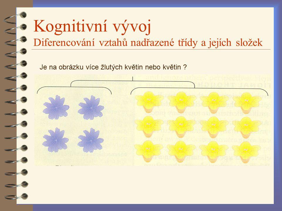 Kognitivní vývoj Diferencování vztahů nadřazené třídy a jejích složek Je na obrázku více žlutých květin nebo květin ?