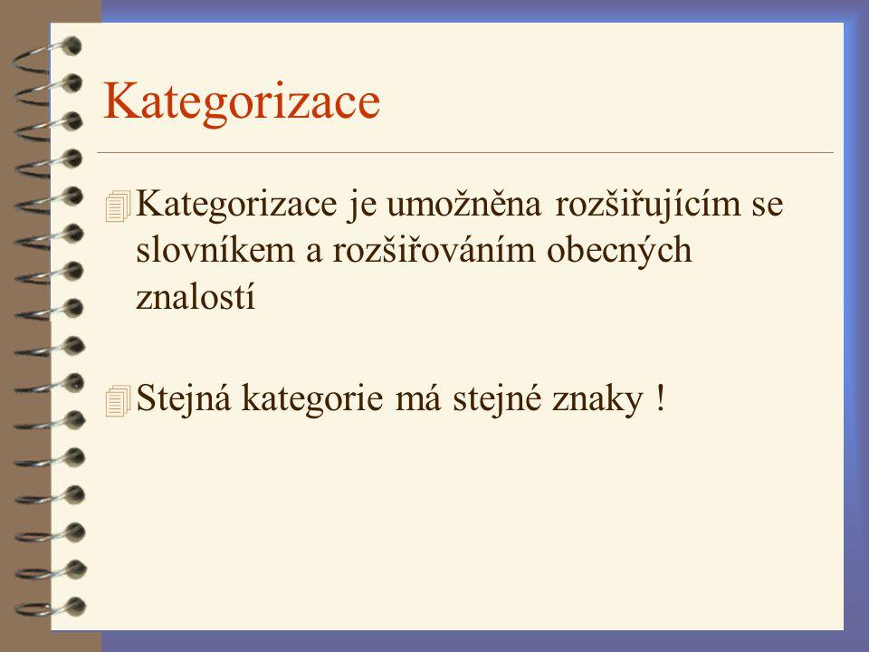 Kategorizace 4 Kategorizace je umožněna rozšiřujícím se slovníkem a rozšiřováním obecných znalostí 4 Stejná kategorie má stejné znaky !