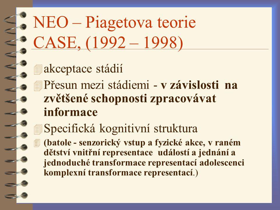 NEO – Piagetova teorie CASE, (1992 – 1998) 4 akceptace stádií 4 Přesun mezi stádiemi - v závislosti na zvětšené schopnosti zpracovávat informace 4 Spe