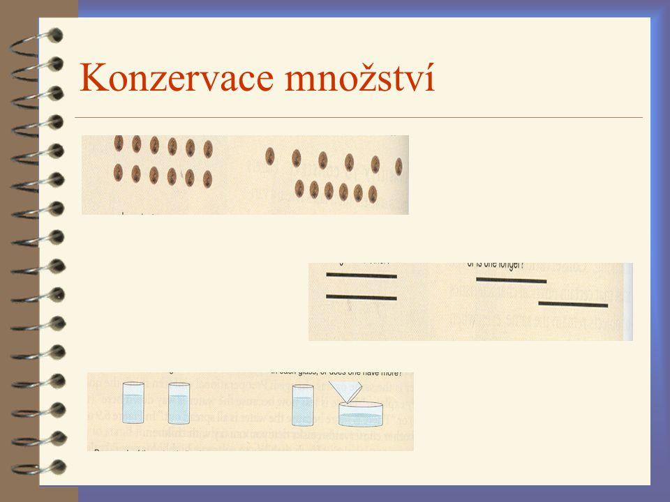 Efektivní sociální interakce 4 Intersubjektivita 4 vedená (řízená) účast