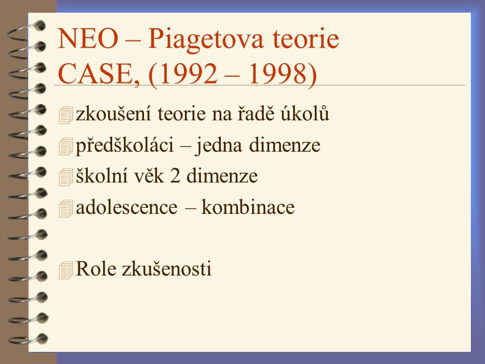NEO – Piagetova teorie CASE, (1992 – 1998) 4 zkoušení teorie na řadě úkolů 4 předškoláci – jedna dimenze 4 školní věk 2 dimenze 4 adolescence – kombin