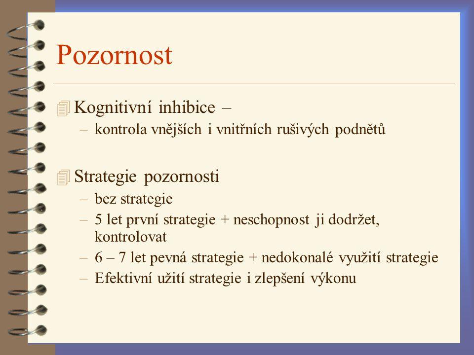 Pozornost 4 Kognitivní inhibice – –kontrola vnějších i vnitřních rušivých podnětů 4 Strategie pozornosti –bez strategie –5 let první strategie + nesch