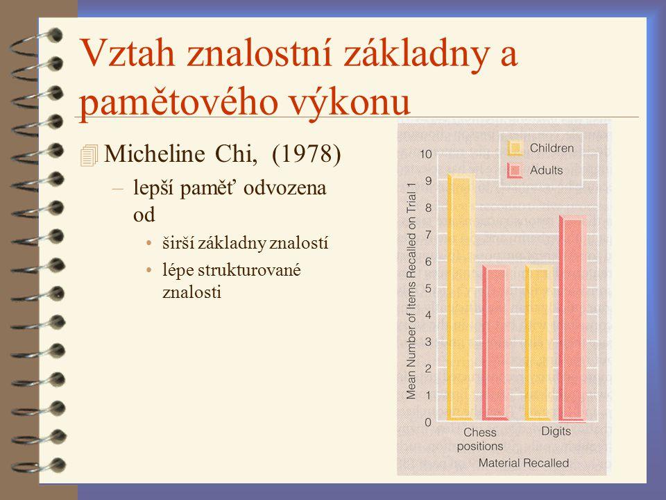 Vztah znalostní základny a pamětového výkonu 4 Micheline Chi, (1978) –lepší paměť odvozena od širší základny znalostí lépe strukturované znalosti
