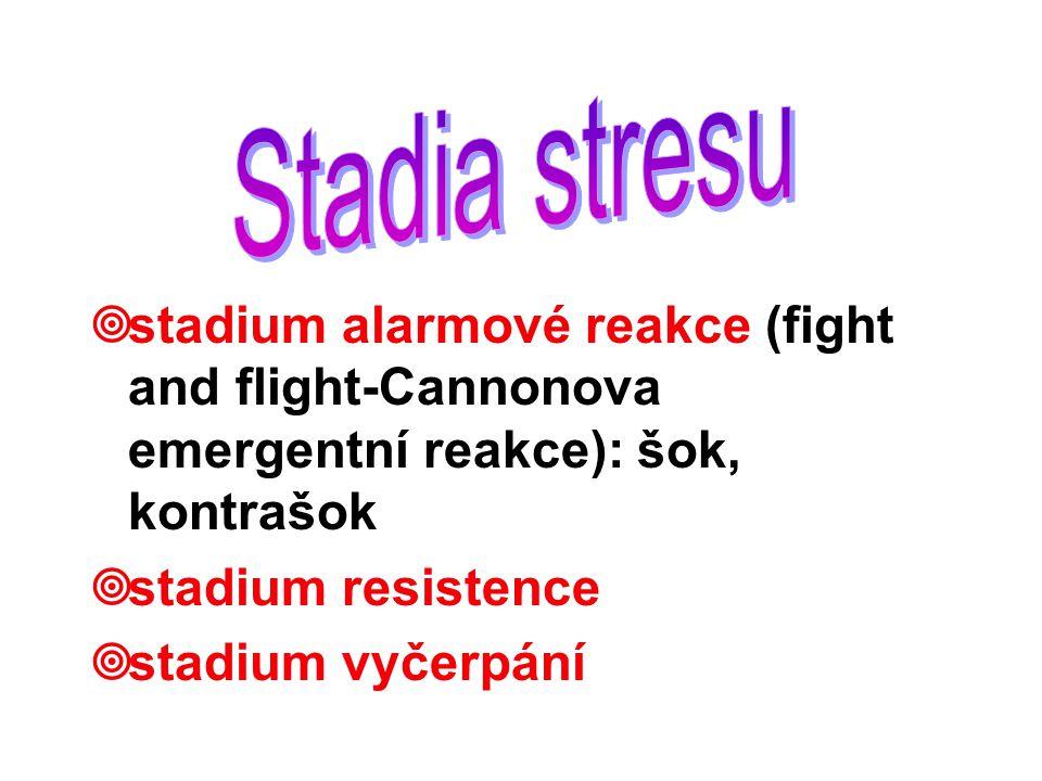 ¥stadium alarmové reakce (fight and flight-Cannonova emergentní reakce): šok, kontrašok ¥stadium resistence ¥stadium vyčerpání