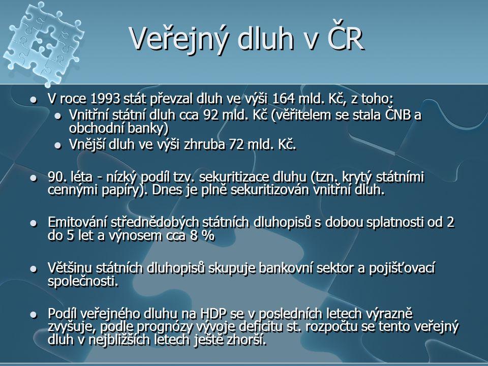 Veřejný dluh v ČR V roce 1993 stát převzal dluh ve výši 164 mld. Kč, z toho: Vnitřní státní dluh cca 92 mld. Kč (věřitelem se stala ČNB a obchodní ban