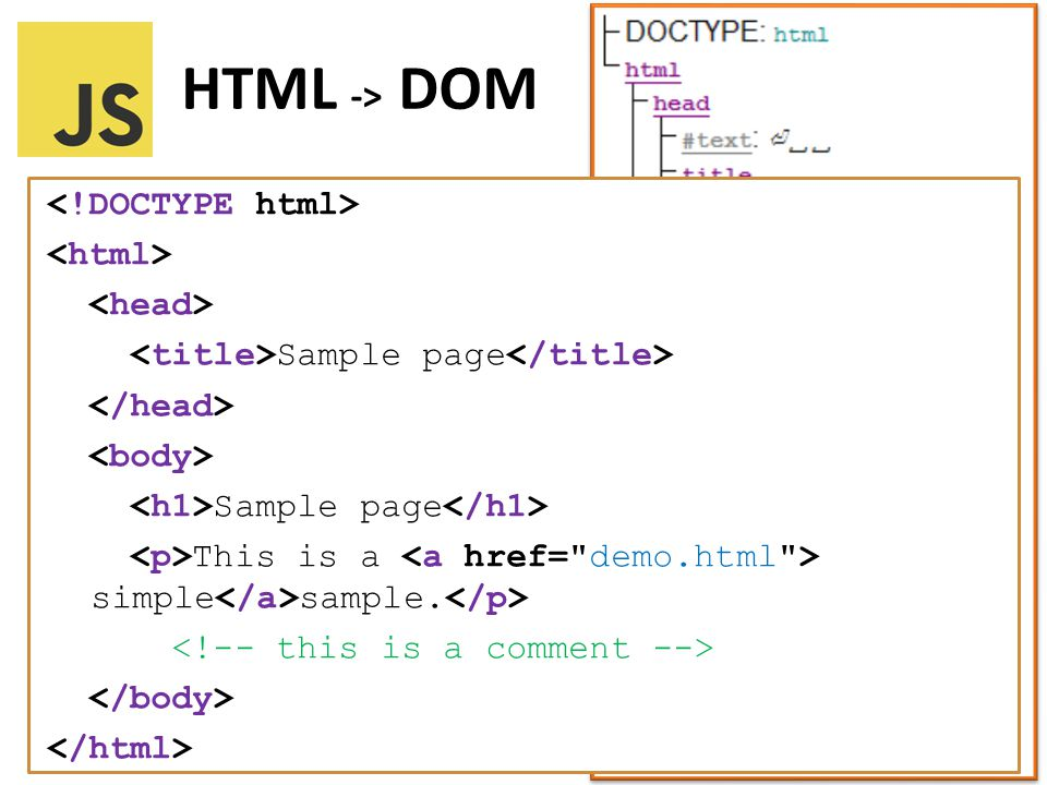 HTML -> DOM Sample page Sample page This is a simple sample.