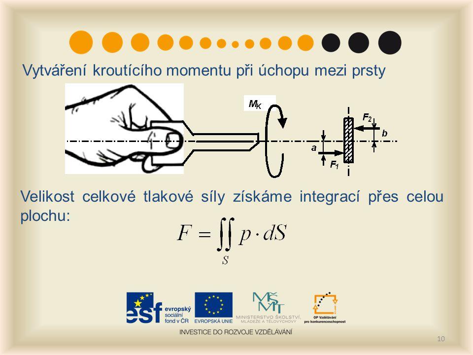 10 Vytváření kroutícího momentu při úchopu mezi prsty Velikost celkové tlakové síly získáme integrací přes celou plochu: