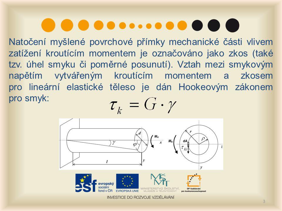 3 Natočení myšlené povrchové přímky mechanické části vlivem zatížení kroutícím momentem je označováno jako zkos (také tzv.