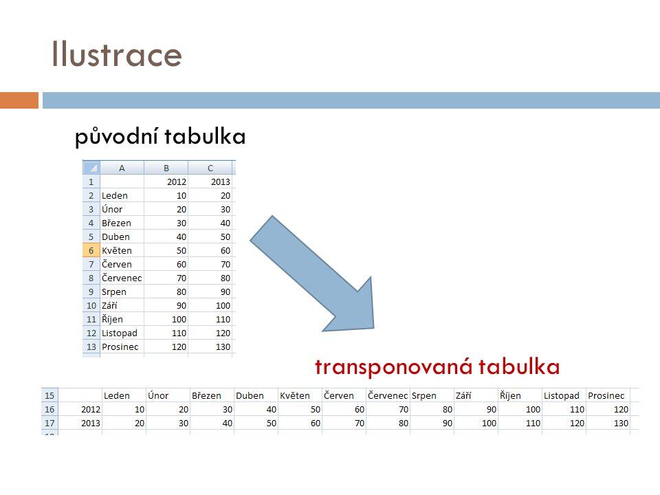 Ilustrace původní tabulka transponovaná tabulka