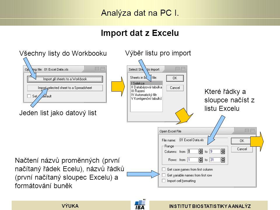 INSTITUT BIOSTATISTIKY A ANALÝZ VÝUKA Analýza dat na PC I. Import dat z Excelu Všechny listy do Workbooku Jeden list jako datový list Výběr listu pro