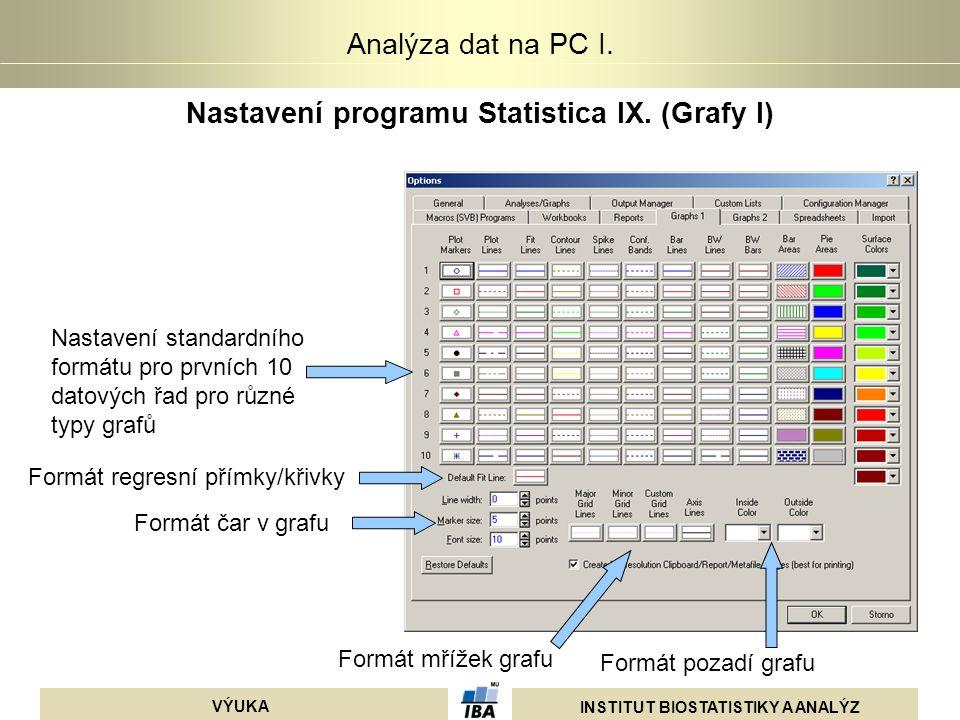 INSTITUT BIOSTATISTIKY A ANALÝZ VÝUKA Analýza dat na PC I. Nastavení programu Statistica IX. (Grafy I) Nastavení standardního formátu pro prvních 10 d