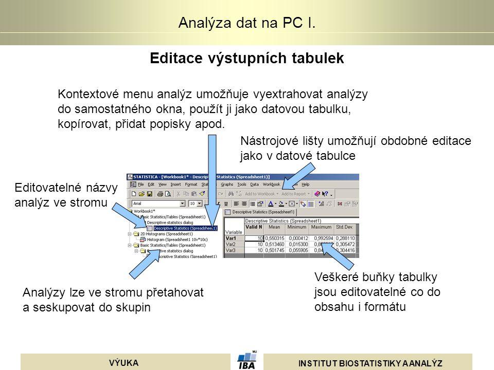 INSTITUT BIOSTATISTIKY A ANALÝZ VÝUKA Analýza dat na PC I. Editace výstupních tabulek Editovatelné názvy analýz ve stromu Veškeré buňky tabulky jsou e