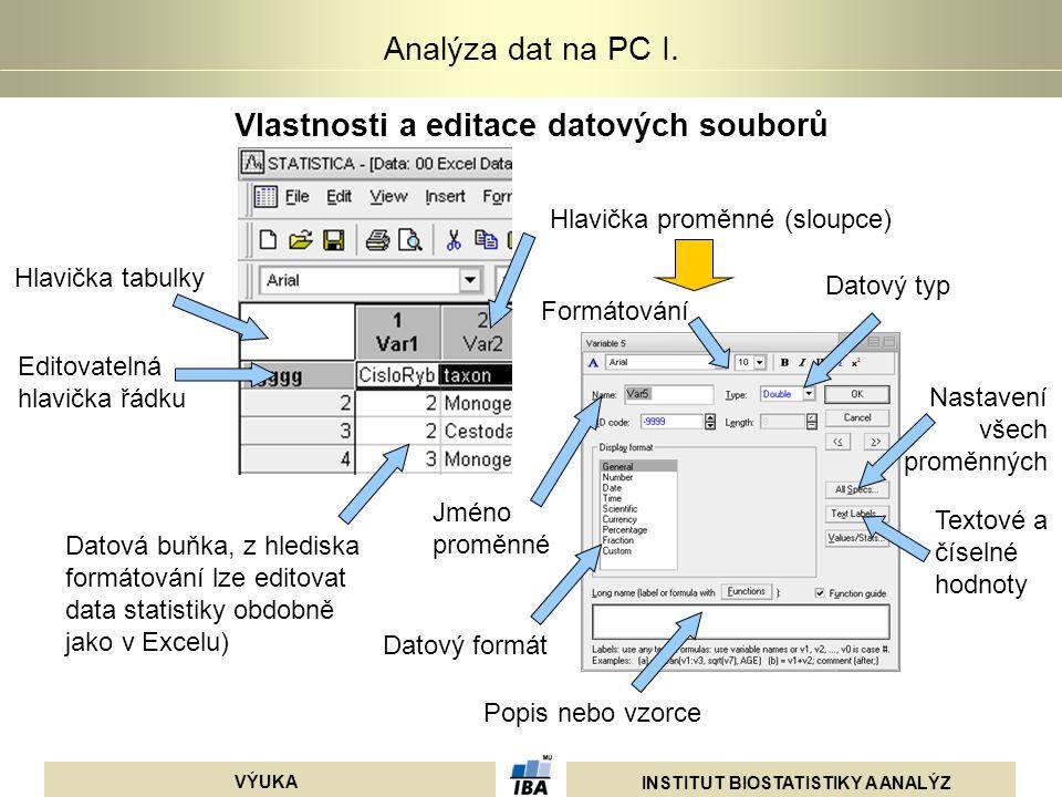 INSTITUT BIOSTATISTIKY A ANALÝZ VÝUKA Analýza dat na PC I. Vlastnosti a editace datových souborů Editovatelná hlavička řádku Hlavička tabulky Hlavička
