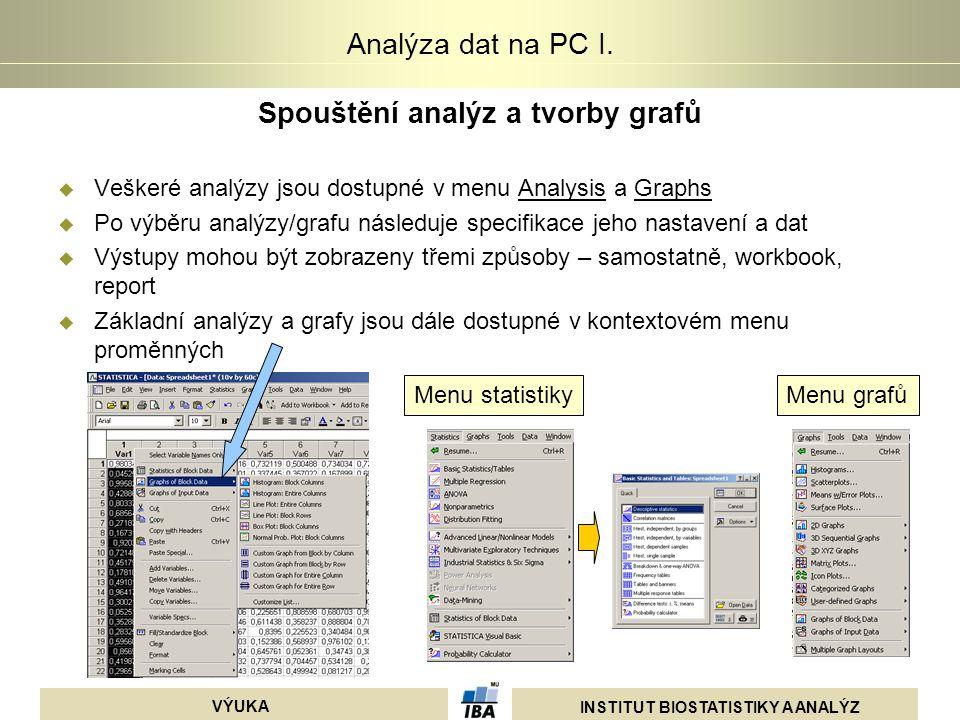 INSTITUT BIOSTATISTIKY A ANALÝZ VÝUKA Analýza dat na PC I. Spouštění analýz a tvorby grafů  Veškeré analýzy jsou dostupné v menu Analysis a Graphs 