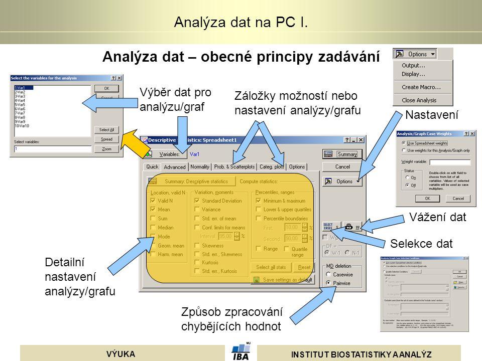 INSTITUT BIOSTATISTIKY A ANALÝZ VÝUKA Analýza dat na PC I. Analýza dat – obecné principy zadávání Detailní nastavení analýzy/grafu Výběr dat pro analý