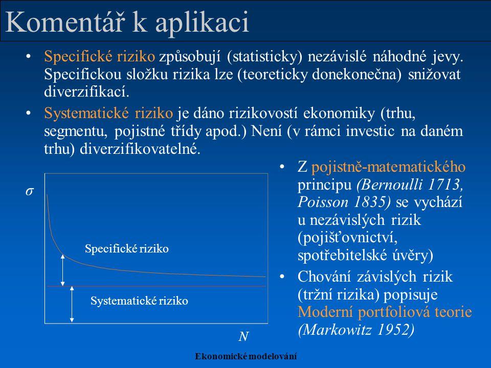 Ekonomické modelování Komentář k aplikaci Specifické riziko způsobují (statisticky) nezávislé náhodné jevy. Specifickou složku rizika lze (teoreticky