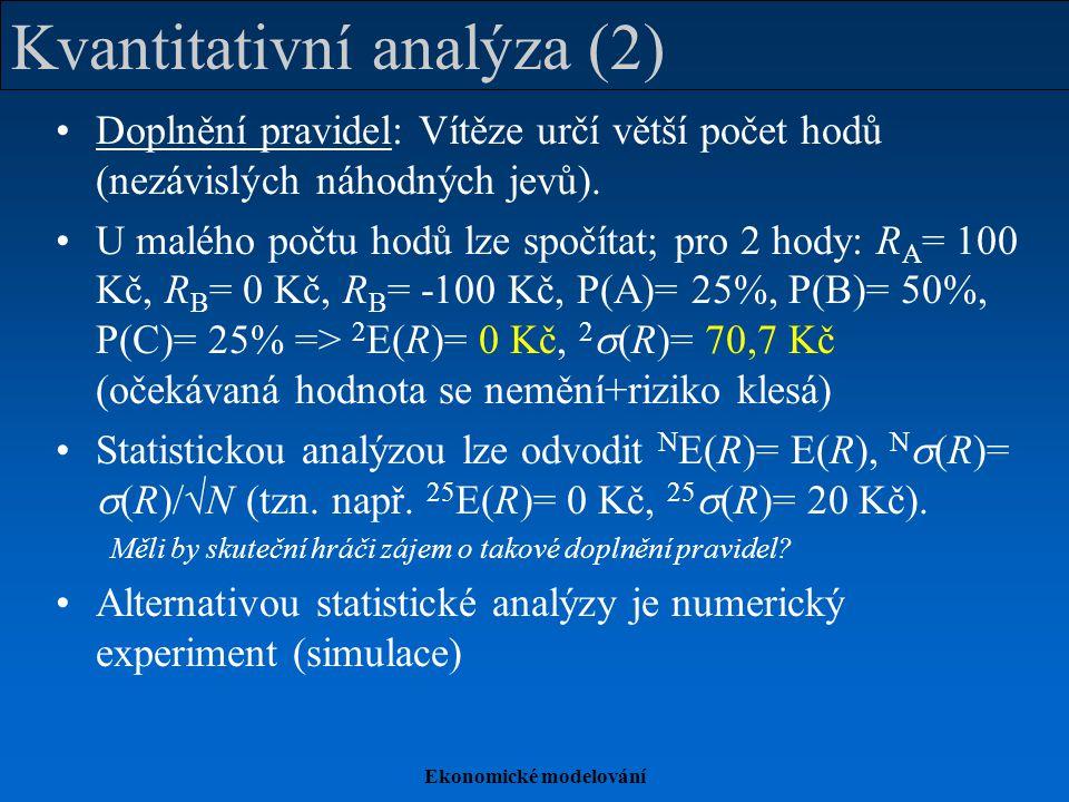 Ekonomické modelování Kvantitativní analýza (2) Doplnění pravidel: Vítěze určí větší počet hodů (nezávislých náhodných jevů). U malého počtu hodů lze
