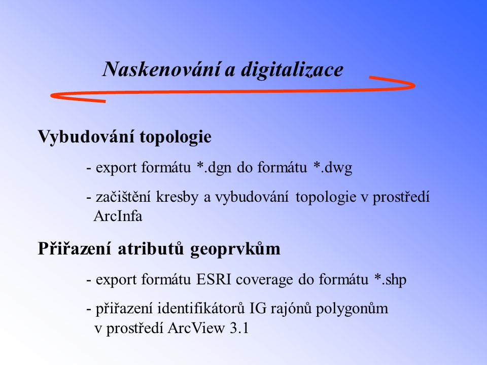 Vybudování topologie - export formátu *.dgn do formátu *.dwg - začištění kresby a vybudování topologie v prostředí ArcInfa Přiřazení atributů geoprvků