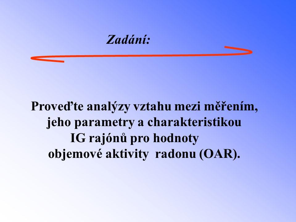 Zadání: Proveďte analýzy vztahu mezi měřením, jeho parametry a charakteristikou IG rajónů pro hodnoty objemové aktivity radonu (OAR).