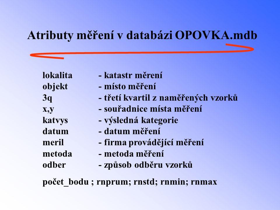 Atributy měření v databázi OPOVKA.mdb lokalita - katastr měrení objekt - místo měření 3q - třetí kvartil z naměřených vzorků x,y - souřadnice místa měření katvys - výsledná kategorie datum - datum měření meril - firma provádějící měření metoda - metoda měření odber - způsob odběru vzorků počet_bodu ; rnprum; rnstd; rnmin; rnmax