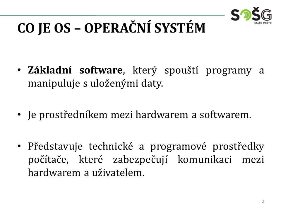 CO JE OS – OPERAČNÍ SYSTÉM Základní software, který spouští programy a manipuluje s uloženými daty. Je prostředníkem mezi hardwarem a softwarem. Předs