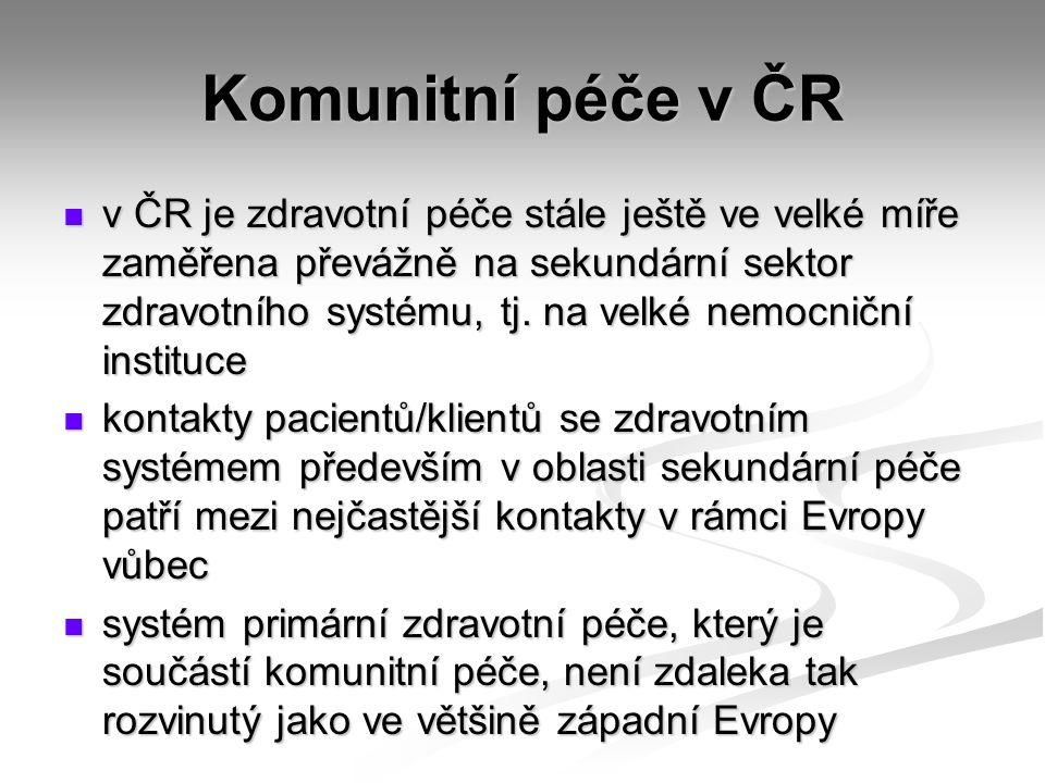 Komunitní péče v ČR v ČR je zdravotní péče stále ještě ve velké míře zaměřena převážně na sekundární sektor zdravotního systému, tj.