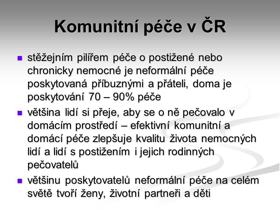 Komunitní péče v ČR stěžejním pilířem péče o postižené nebo chronicky nemocné je neformální péče poskytovaná příbuznými a přáteli, doma je poskytování 70 – 90% péče stěžejním pilířem péče o postižené nebo chronicky nemocné je neformální péče poskytovaná příbuznými a přáteli, doma je poskytování 70 – 90% péče většina lidí si přeje, aby se o ně pečovalo v domácím prostředí – efektivní komunitní a domácí péče zlepšuje kvalitu života nemocných lidí a lidí s postižením i jejich rodinných pečovatelů většina lidí si přeje, aby se o ně pečovalo v domácím prostředí – efektivní komunitní a domácí péče zlepšuje kvalitu života nemocných lidí a lidí s postižením i jejich rodinných pečovatelů většinu poskytovatelů neformální péče na celém světě tvoří ženy, životní partneři a děti většinu poskytovatelů neformální péče na celém světě tvoří ženy, životní partneři a děti