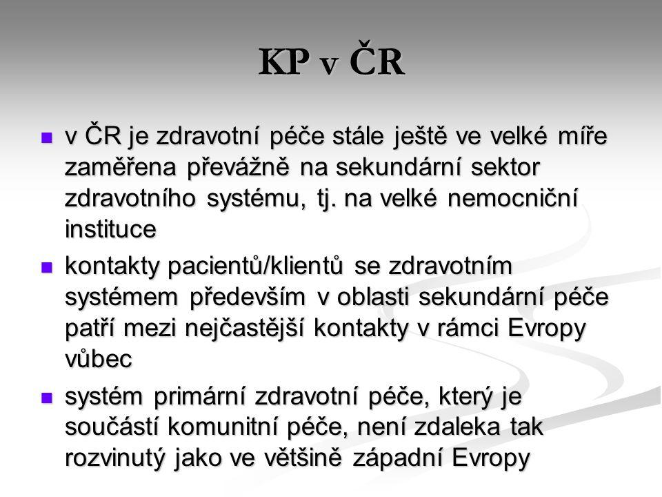 KP v ČR v ČR je zdravotní péče stále ještě ve velké míře zaměřena převážně na sekundární sektor zdravotního systému, tj.