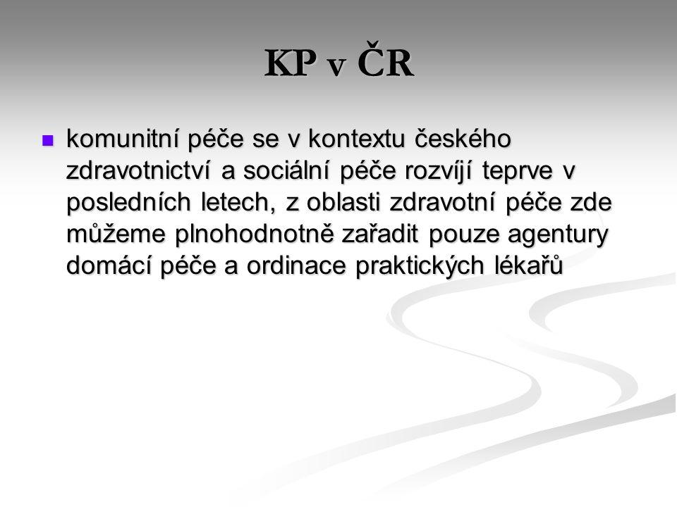 KP v ČR komunitní péče se v kontextu českého zdravotnictví a sociální péče rozvíjí teprve v posledních letech, z oblasti zdravotní péče zde můžeme plnohodnotně zařadit pouze agentury domácí péče a ordinace praktických lékařů komunitní péče se v kontextu českého zdravotnictví a sociální péče rozvíjí teprve v posledních letech, z oblasti zdravotní péče zde můžeme plnohodnotně zařadit pouze agentury domácí péče a ordinace praktických lékařů