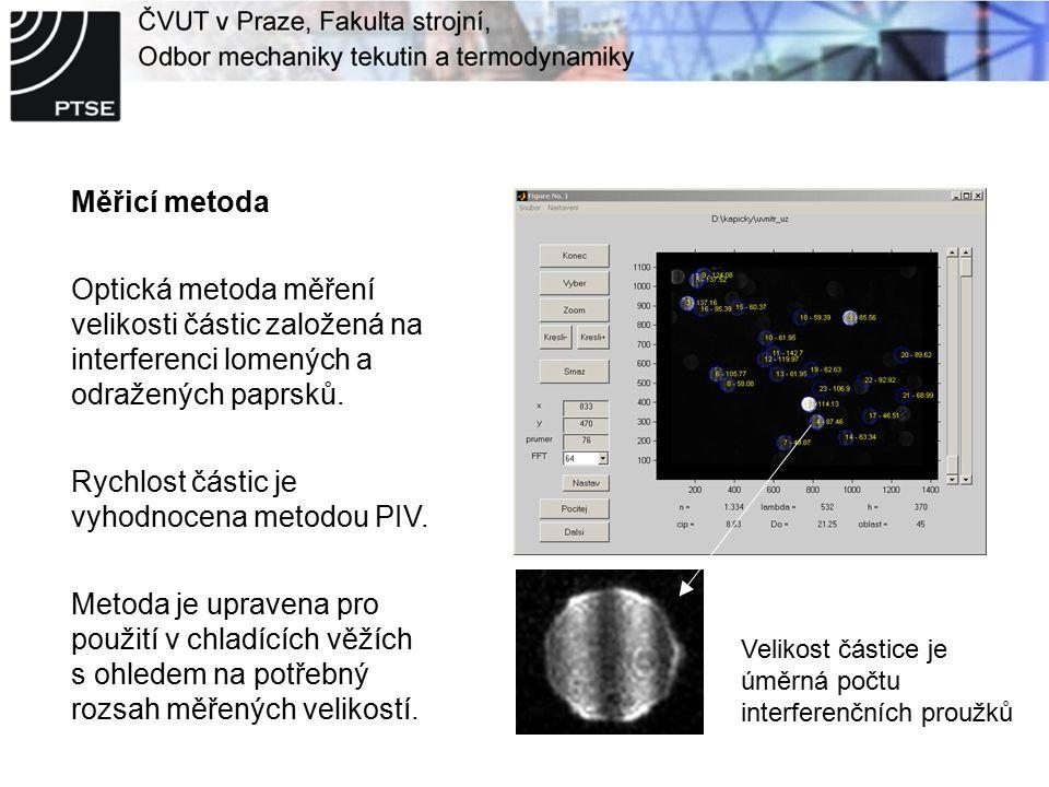 Měřicí metoda Optická metoda měření velikosti částic založená na interferenci lomených a odražených paprsků.