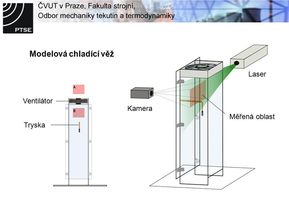 Modelová chladící věž Tryska Ventilátor Kamera Měřená oblast Laser