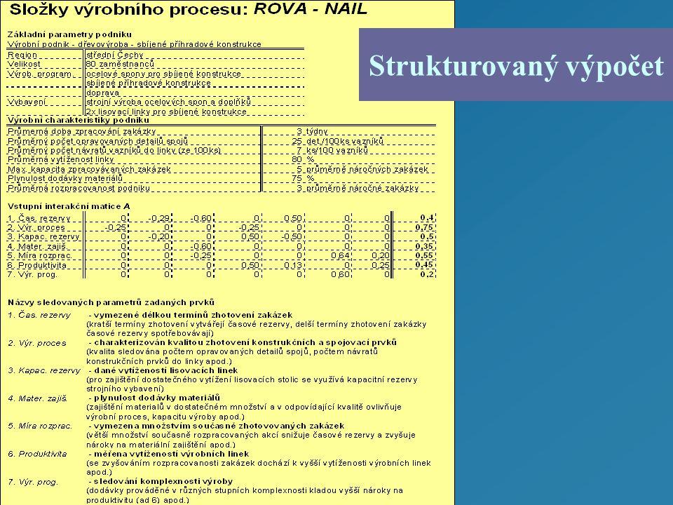 Modifikovaný dynamický model (03/2006) Strukturovaný výpočet