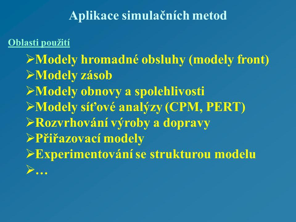 Aplikace simulačních metod  Modely hromadné obsluhy (modely front)  Modely zásob  Modely obnovy a spolehlivosti  Modely síťové analýzy (CPM, PERT)  Rozvrhování výroby a dopravy  Přiřazovací modely  Experimentování se strukturou modelu  … Oblasti použití